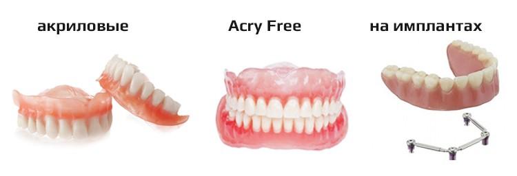 классификация протезов на зубы
