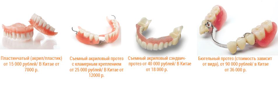 сравнение цен на зубные протезы